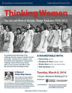 Thinking-Women